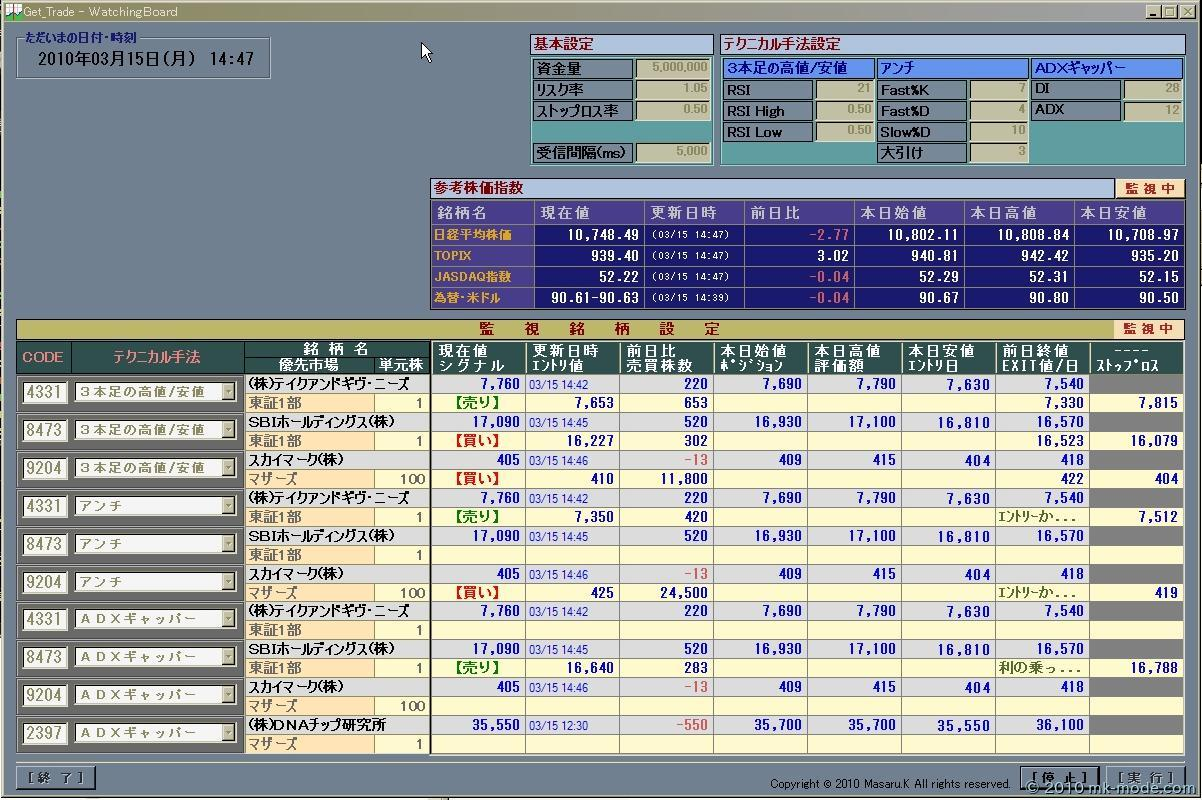 SYSTRADE_WATCHBOARD_02