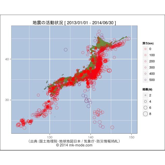 地震活動状況の地図表示!