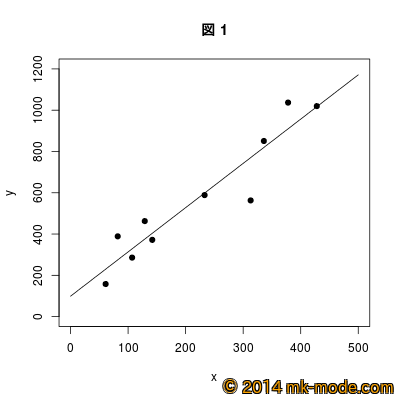 SIMPLE_LINEAR_REGRESSION_LINE_3