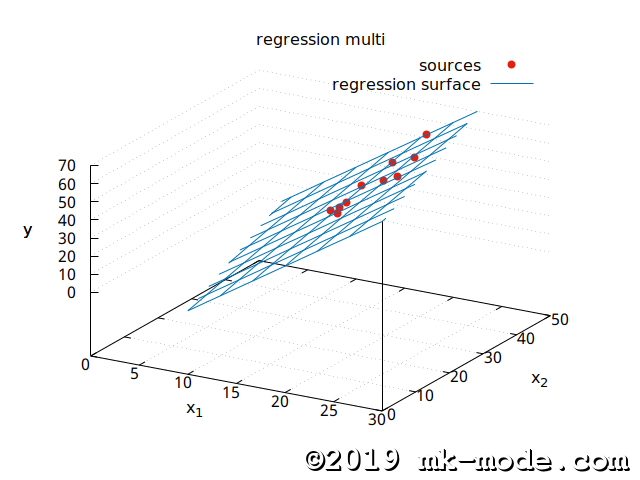 REGRESSION_MULTI_V2